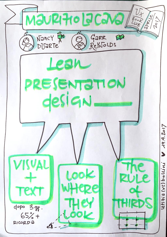 Le best practice del lean presentazion design secondo Maurizio La Cava