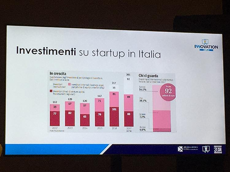 Investimenti in Italia (dal IlSole24 Ore)