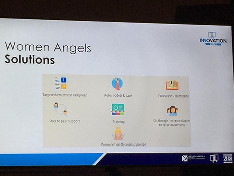 Diventare Woman Angels: le soluzioni