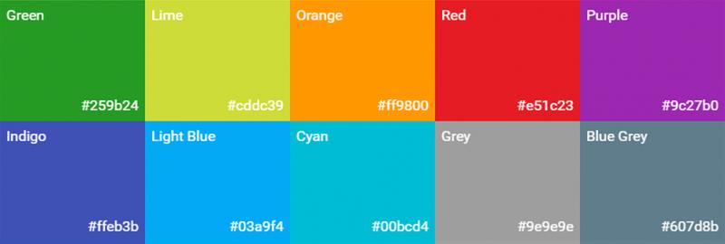 Colore e interfacce mobile: la tavolozza di Android Material design